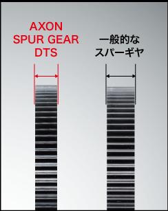 AXON Spur Gear DTS 64P 77T